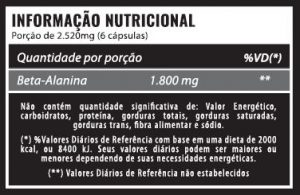 tabela nutricional beta alanina